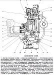 Система смазки дизельного двигателя ЗМЗ-5143.10, циркуляция масла в системе