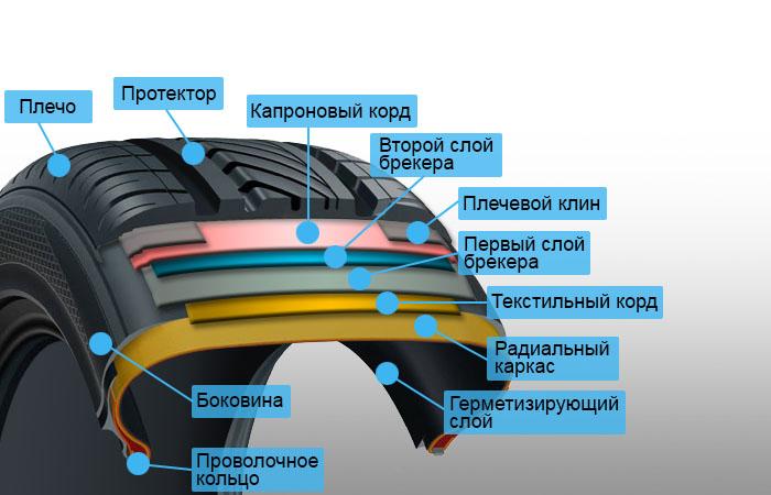 Продажа автомобиля в скупку: этапы, условия, особенности