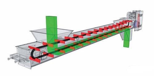 Эксплуатация цепных конвейеров т 4 транспортер куплю