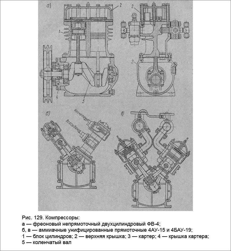 Ленточный конвейер чертеж скачать в компасе из чего сделать транспортер для копалки