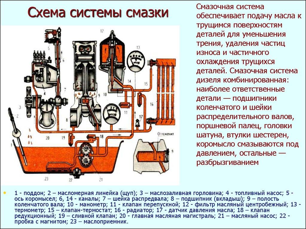 Центровка насоса и электродвигателя своими руками фото 940