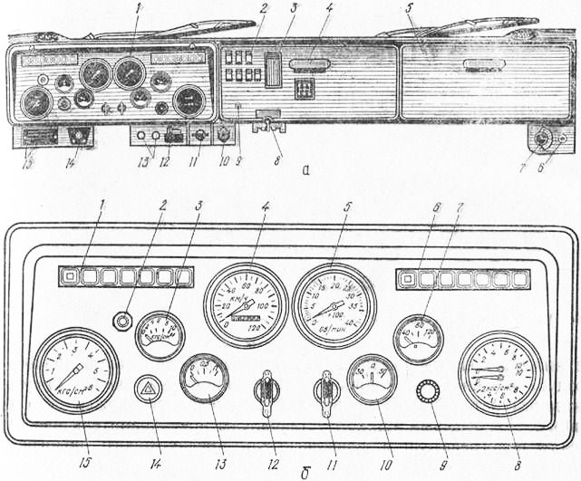 Описание индикаторов на панели приборов КАМАЗ 65115 43118 и 5320 комбинация и ремонт
