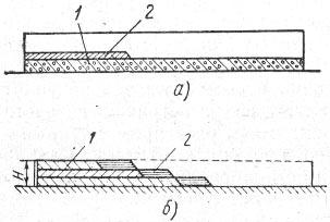 допускается укладка следующего слоя бетонной смеси