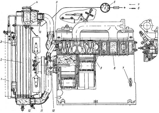 Система охлаждения мтз 80 схема фото 231