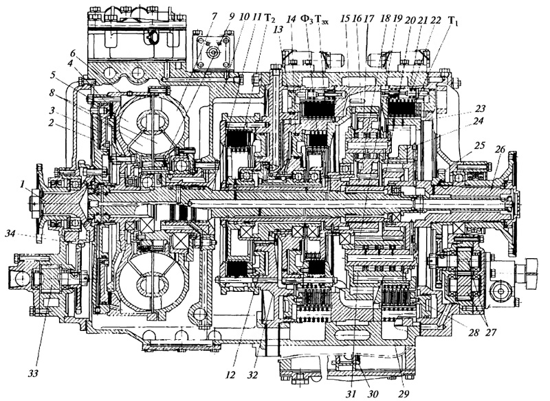Конструкция планетарной коробки передач в гидромеханической трансмиссии четырехосной полноприводной колесной машины