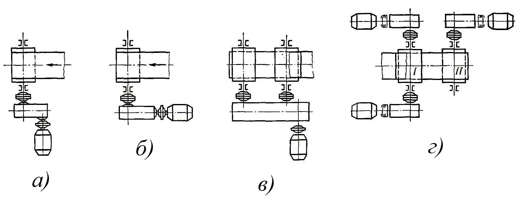 Достоинства и недостатки привода ленточного конвейера расчет конвейера по деталям машин