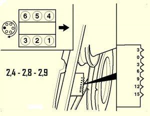 На фото - нумерация цилиндров двигателя, drive2.ru