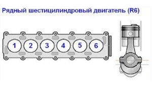 На фото - расположение цилиндров в 6-ти рядном двигателе, autology.jimdo.com