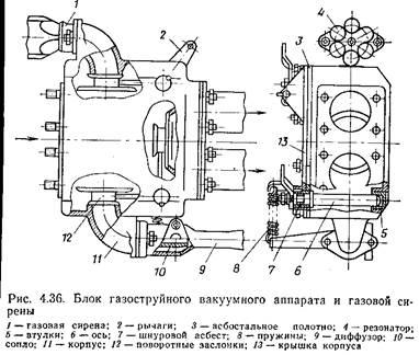 газоструйный вакуумный аппарат гва