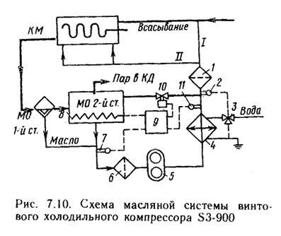 Паяный теплообменник ECO AIR NB 754 Нижний Тагил