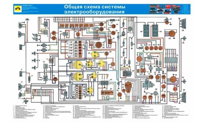 Ёлектросхемы спецтехники правила пассажирских перевозок в беларуси