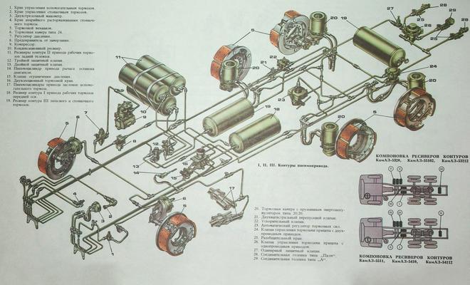 Тормозная система камаз 5320 схема неисправности.