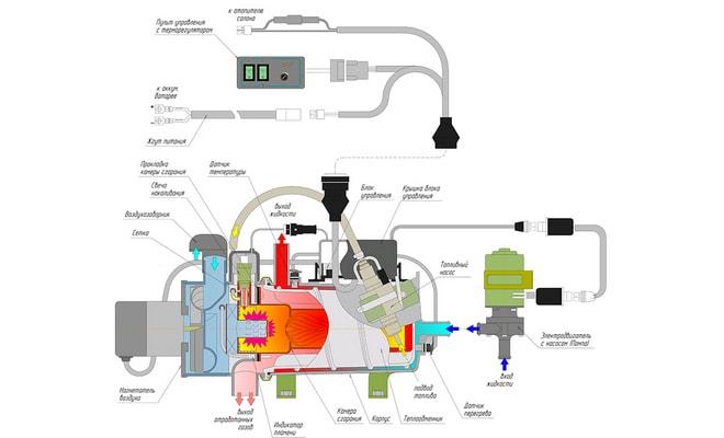 электронная педаль газа камаз: устройство, принцип управления двигателем, схема